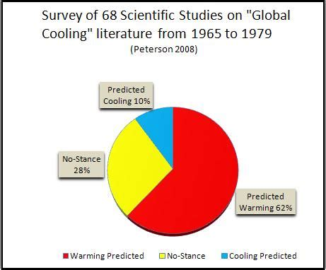 GLOBAL WARMING IS HAPPENING - Skeptical Science